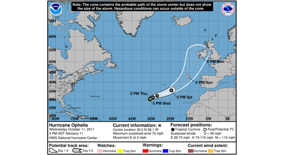 Hurricane Ophelia forms in the Atlantic Ocean