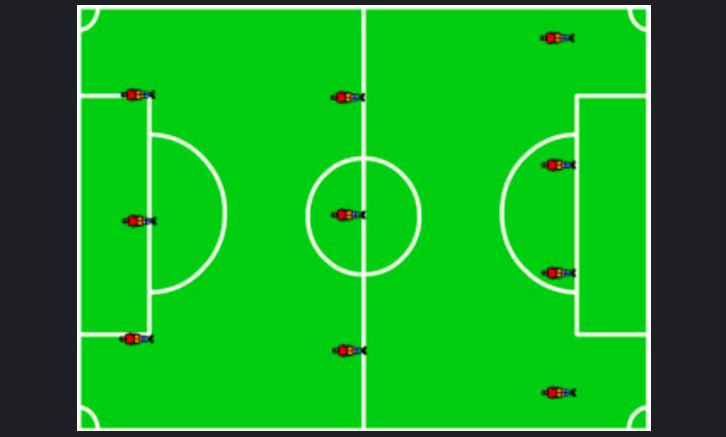 Formation: 1-4-3-3