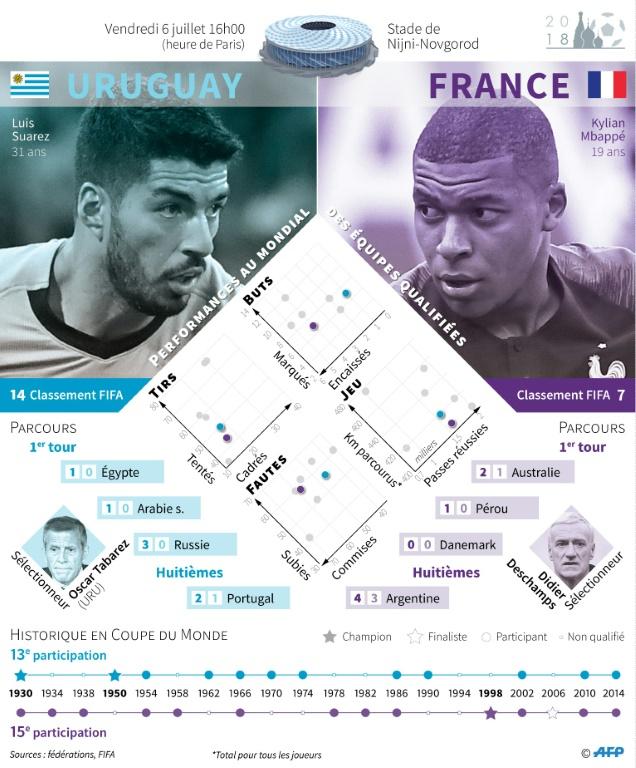L'équipe de France se pose sur la pelouse du stade de Nijni Novgorod, le 5 juillet 2018, à la veille de quart de finale contre l'Uruguay