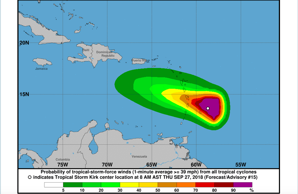 Barbados currently lies in the orange band, but notice the red and purple bands of higher and faster wind speed possibilities from TS Kirk are nearing the island.  (SOURCE: US NHC)