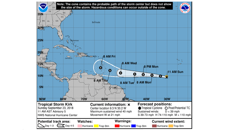 Tropical Storm Kirk Forms, Has Sustained Winds at 40 mph and is Moving West at 14 MPH |