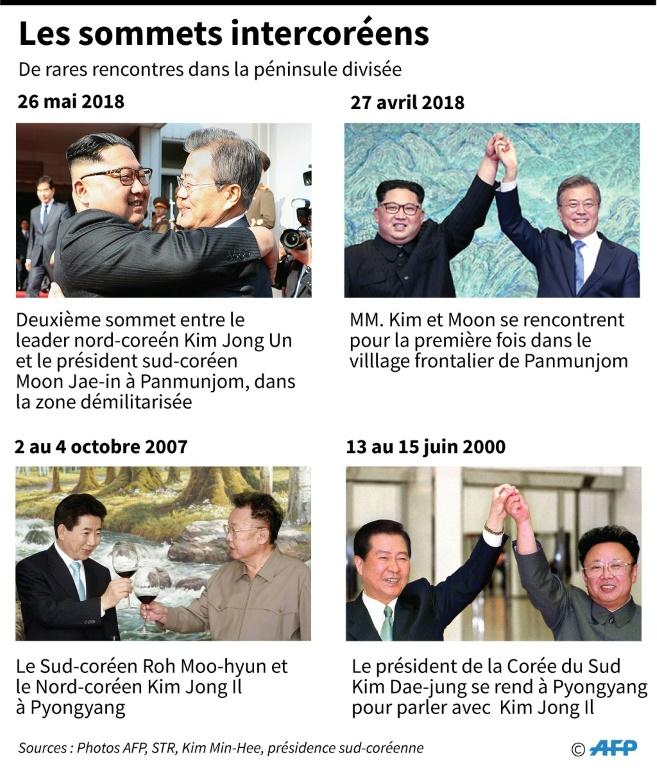 Le ministre sud-coréen de l'Unification Cho Myoung-gyon et son homologue nord-coréen Ri Son Gwon se rencontrent à Panmunjom dans la zone démilitarisée, le 1er juin 2018