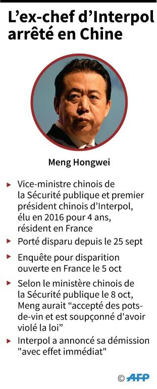 L'ex-président d'Interpol Meng Hongwei, à Singapour le 4 juillet 2017
