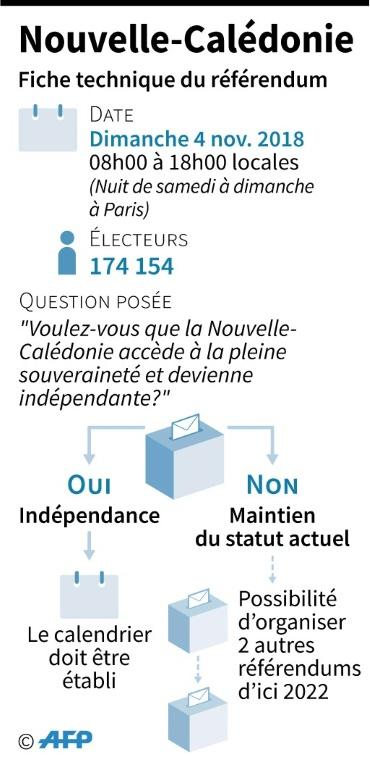 174.154 électeurs sont appelés à se prononcer