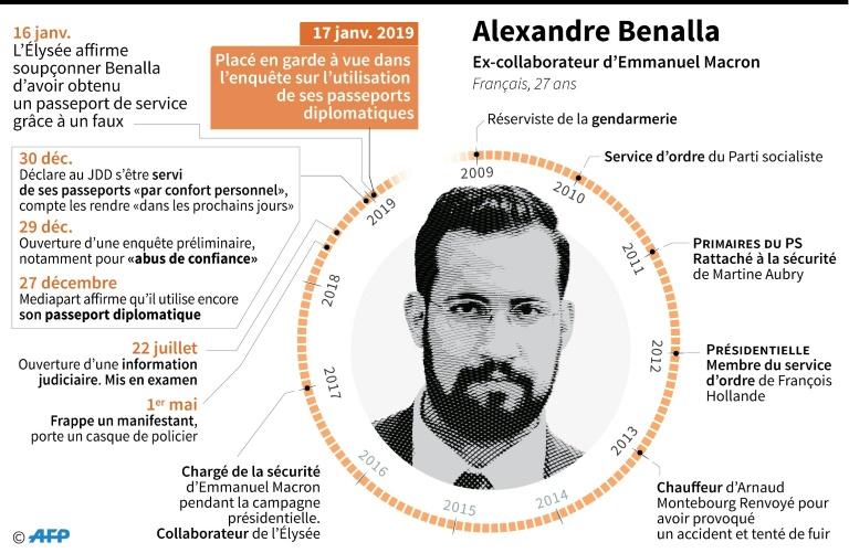 L'ancien chargé de sécurité de l'Elysée Alexandre Benalla lors d'une audition au Sénat à Paris