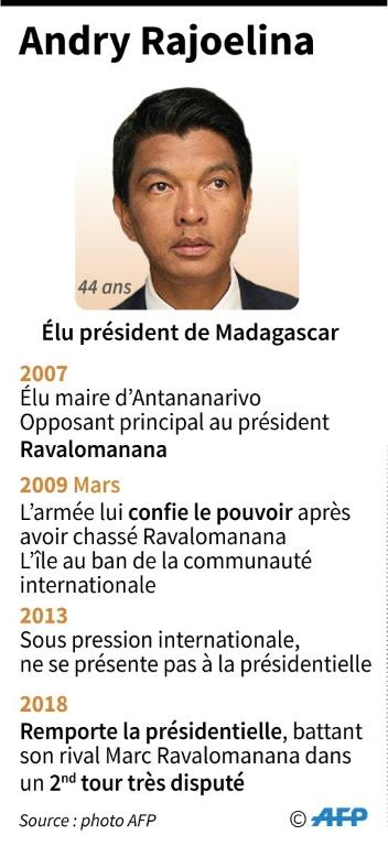 Andry Rajoelina, vainqueur de la présidentielle à Madagascar, vote au deuxième tour le 19 décembre 2018 à Antananarivo.