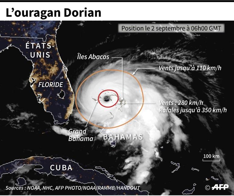 Image satellite de l'ouragan Dorian approchant des Bahamas le 1er septembre 2019