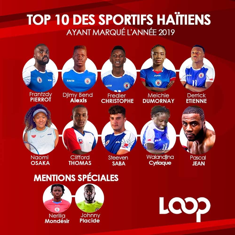 Top 10 des sportifs haïtiens ayant marqué l'année 2019.
