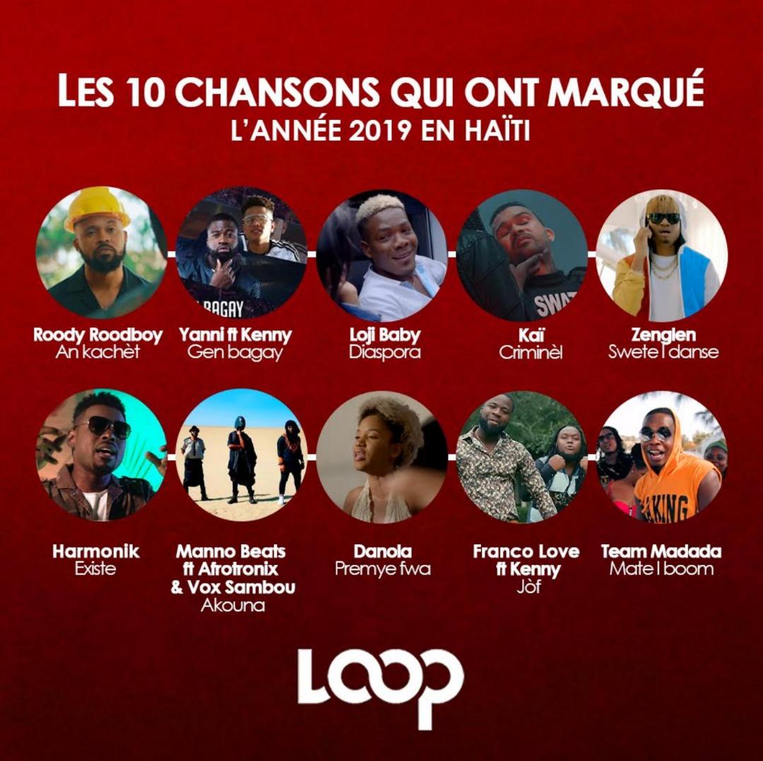 Loop Haiti - Palmarès: les 10 chansons qui ont marqué l'année 2019 en Haïti.