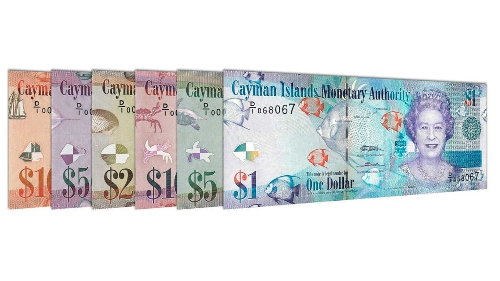 Cayman dollar is the 6th strongest currency in the world for 2020 | Loop News