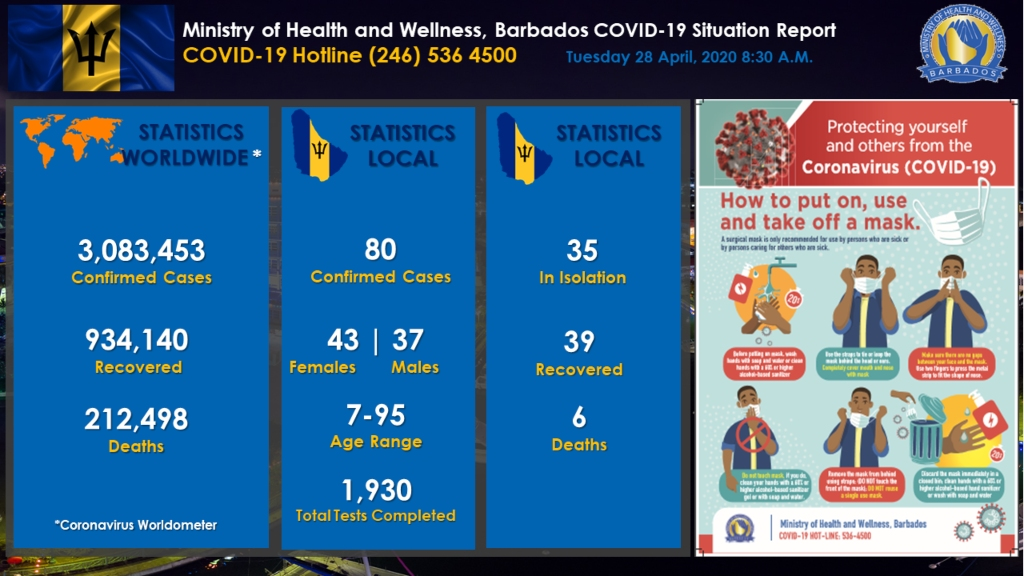Ministry of Health and Wellness COVID-19 Dashboard for April 28, 2020.