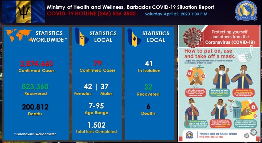 Ministry of Health and Wellness COVID-19 Update dashboard for April 25