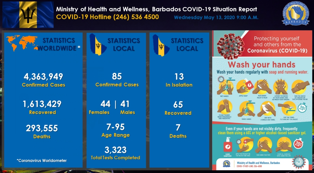 Ministry of Health and Wellness COVID-19 Update Dashboard for May 13