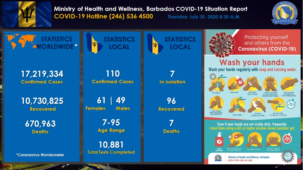 Health Ministry COVID-19 Update dashboard
