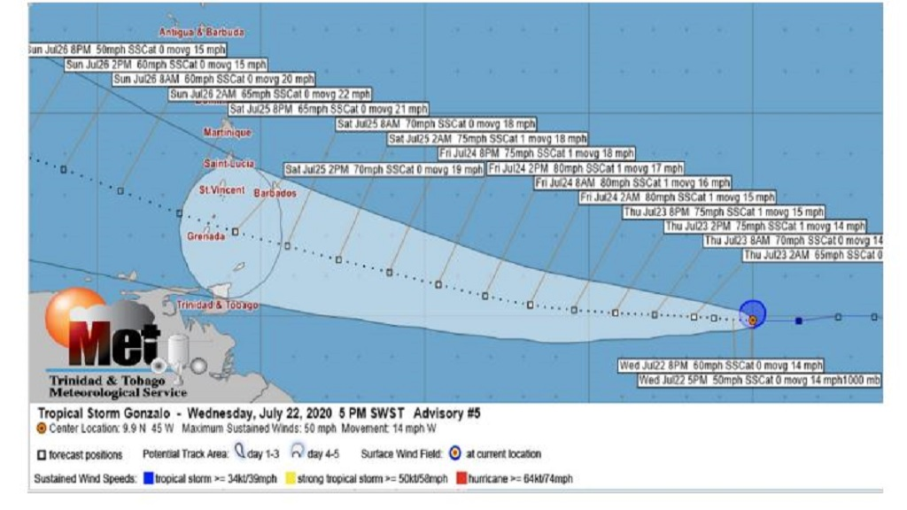 Tropical Storm Hanna strengthens slightly; Gonzalo looms