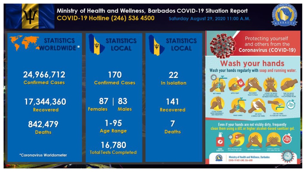 Ministry of Health COVID-19 Update dashboard for August 29.