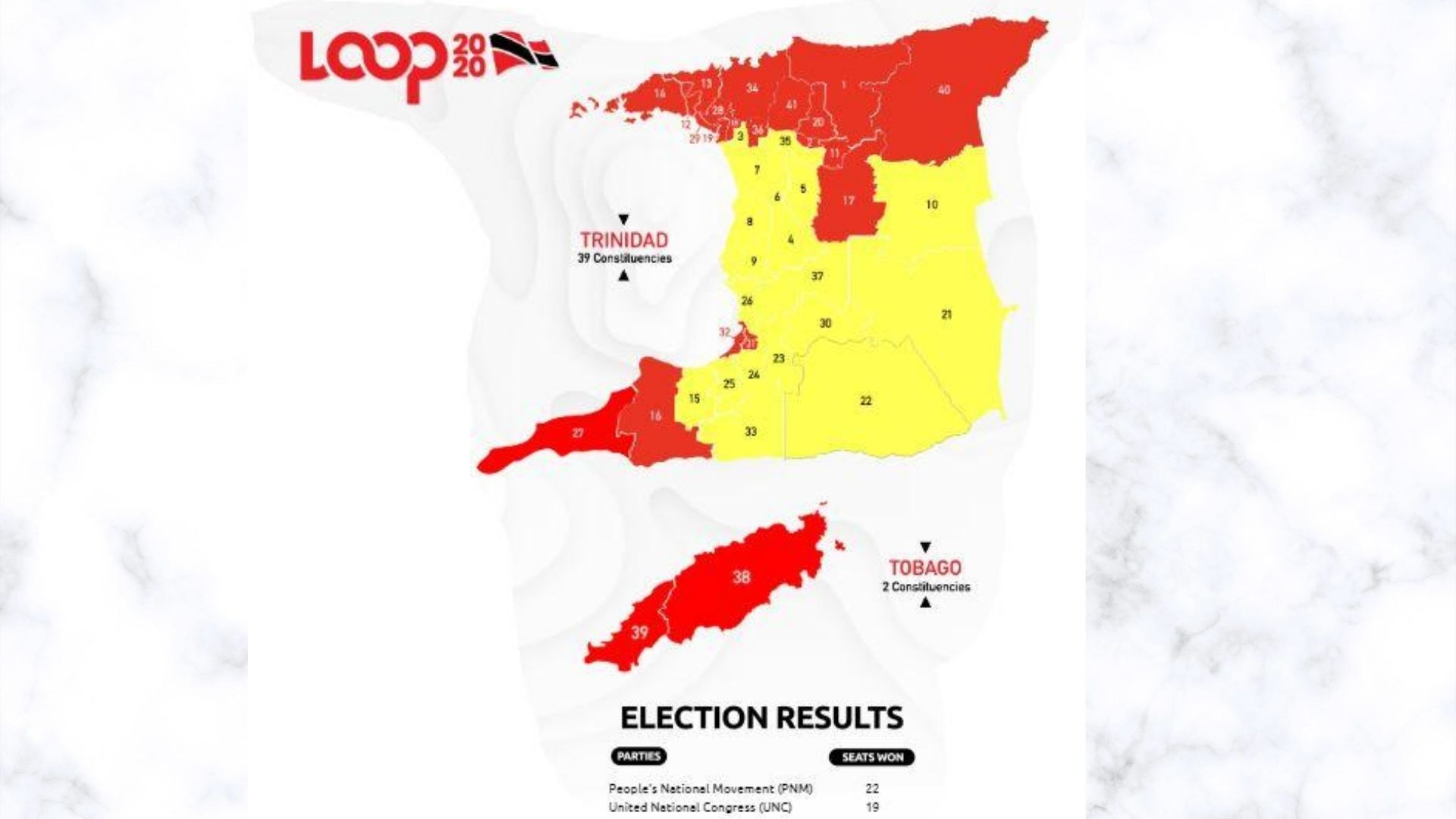 Picture of: General Election 2020 Winning Candidates By Constituency Loop News