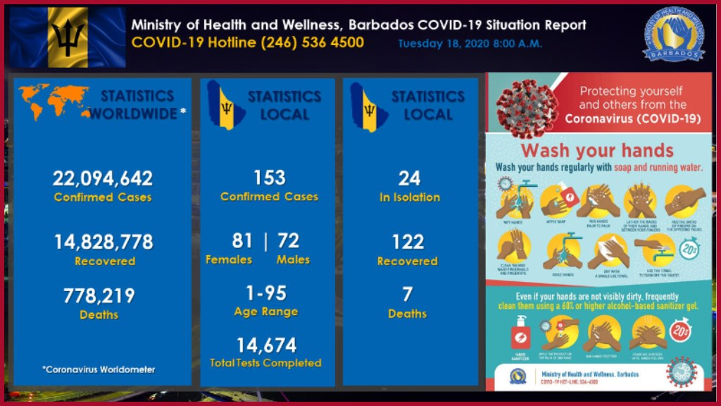 COVID-19 Update graphic for 18/08/20