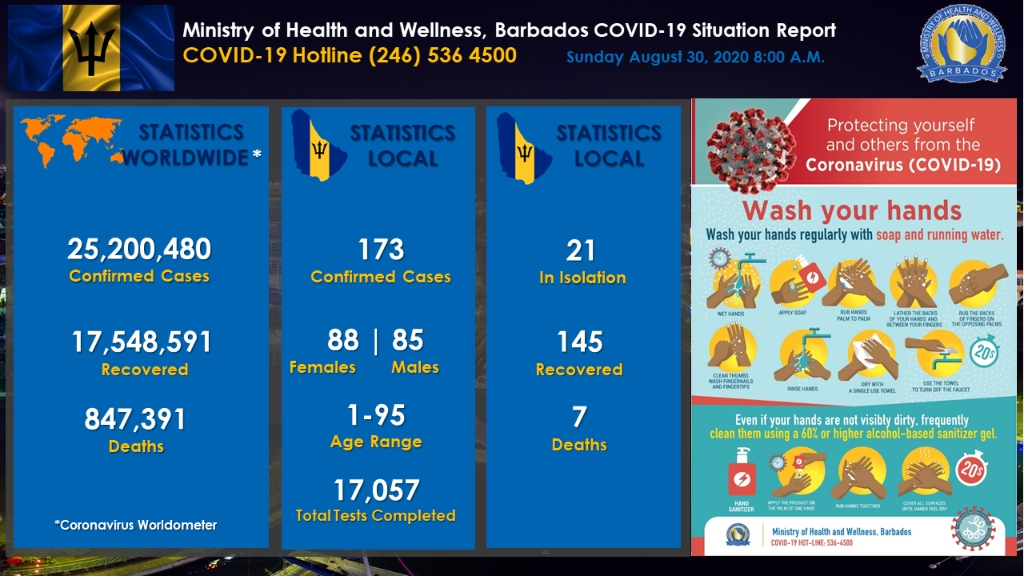 Ministry of Health COVID-19 Update dashboard for August 30.