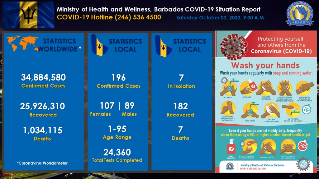 October 3 update from the Ministry of Health.