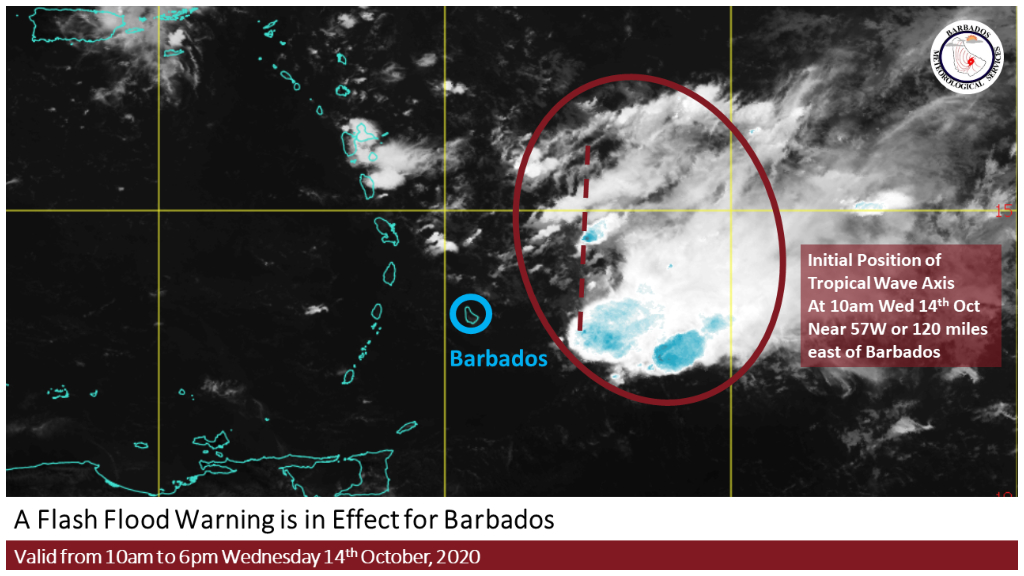 Graphical image issued by the Barbados Met Office