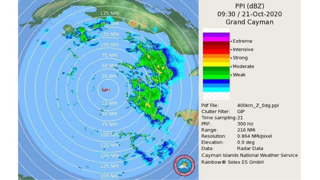 Image source: Cayman Islands National Weather Service