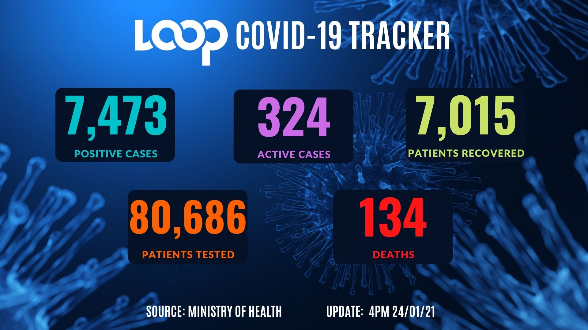 New Zealand reports first Covid case in community in two months