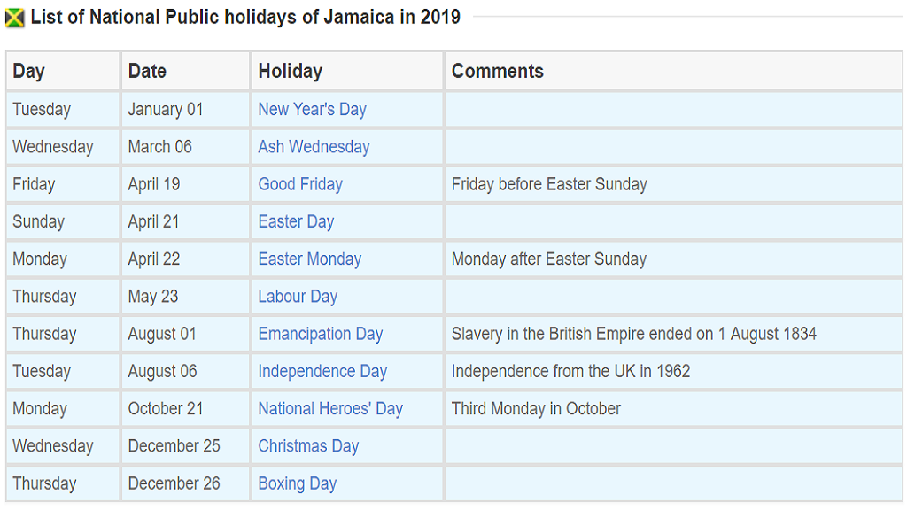 Christmas 2019 Bank Holidays.Here S A List Of All The Public Holidays In Jamaica For 2019