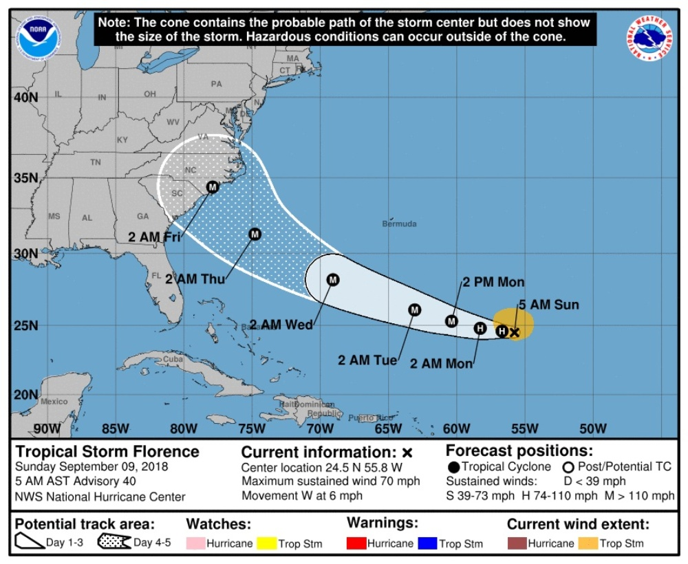 'Big and vicious' Hurricane Florence closes in on Carolinas