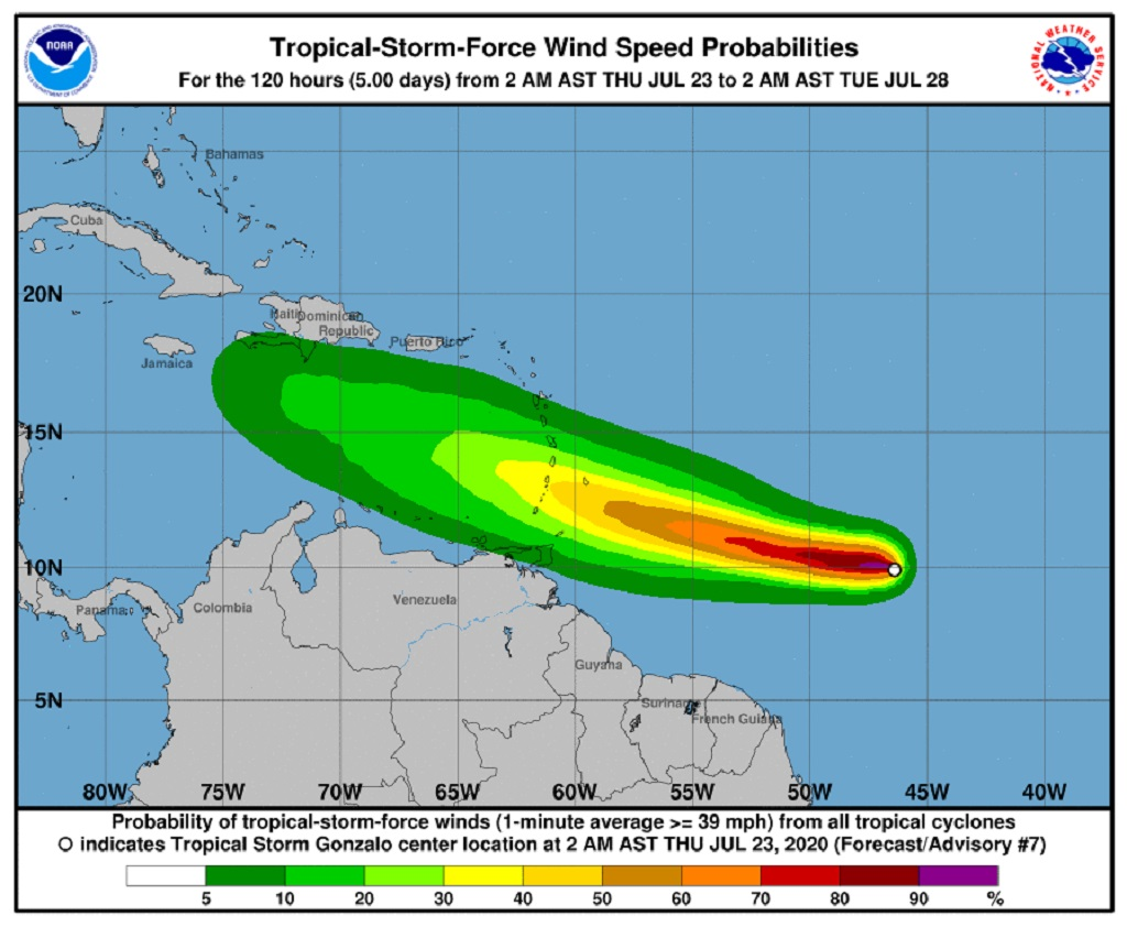 Scattered storms and active in the tropics