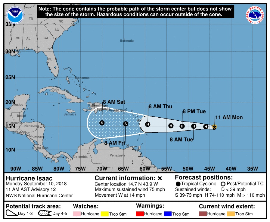 Hurricane Florence continues path to USA  east coast
