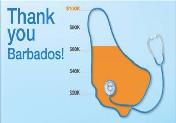 By Week 5, Sol Barbados had hit $64,272.75 for the QEH's A&E Department.