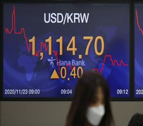 A currency trader walks by a screen showing the foreign exchange rate between US dollar and South Korean won at the foreign exchange dealing room in Seoul, South Korea, Monday, November 23, 2020. (AP Photo/Lee Jin-man)