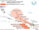 L'itinéraire de l'ouragan Maria tracé par le Centre national américain des ouragans./Source: Journal Le Monde